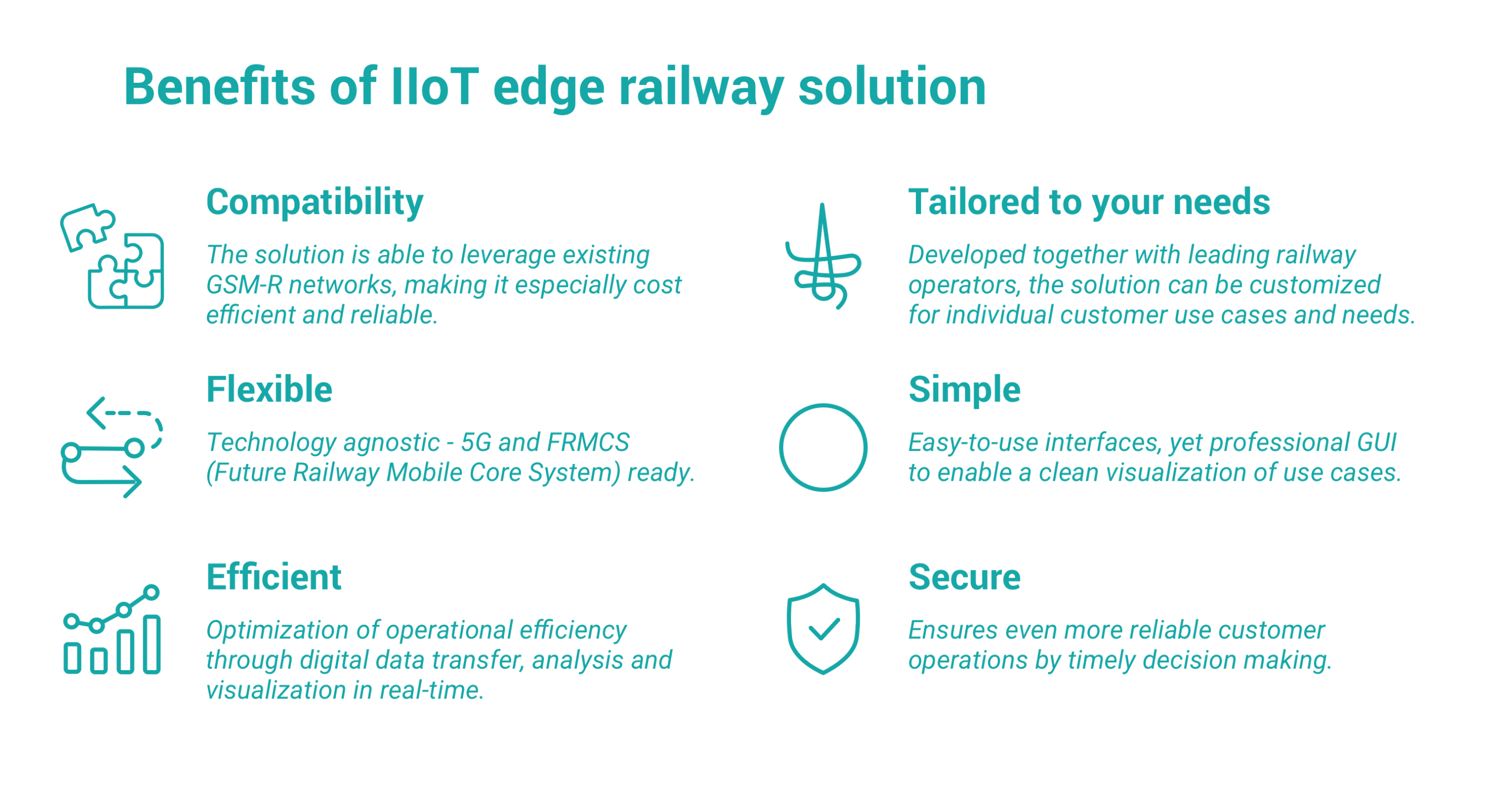 IIoT Edge Railway Solution