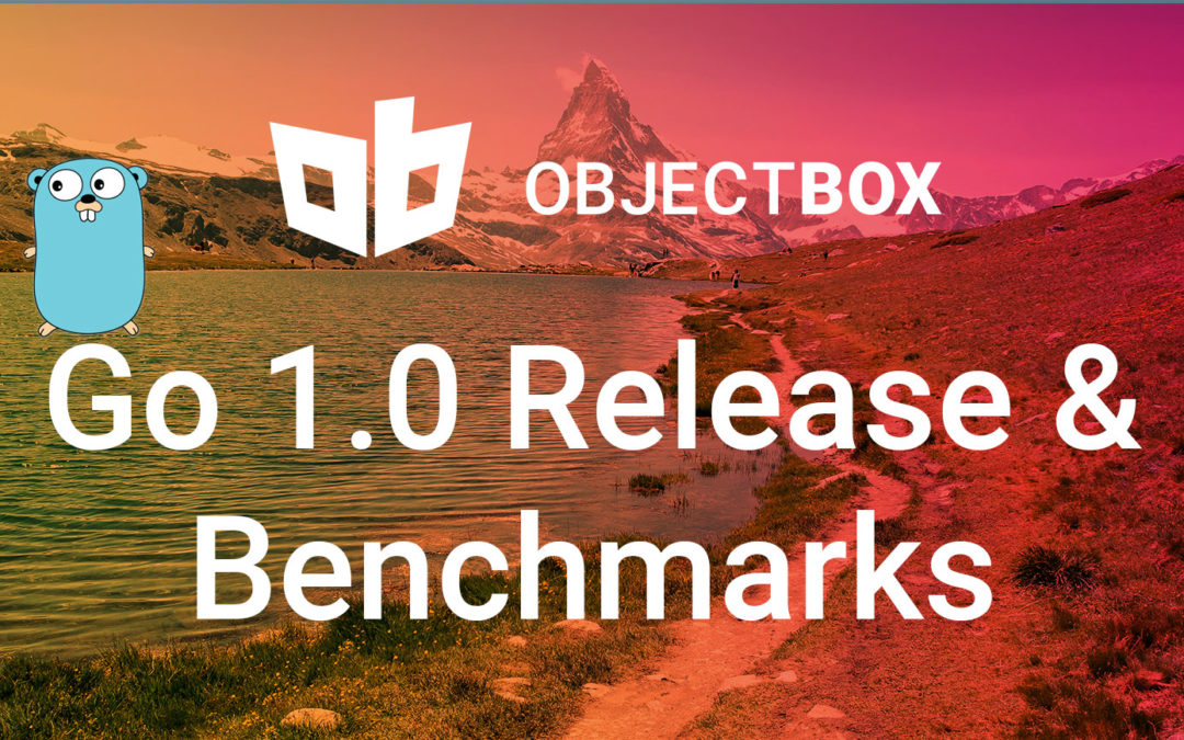 ObjectBox Go 1.0 release and performance benchmarks