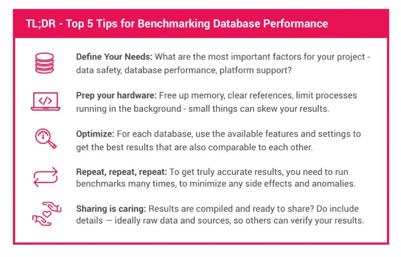 database benchmark